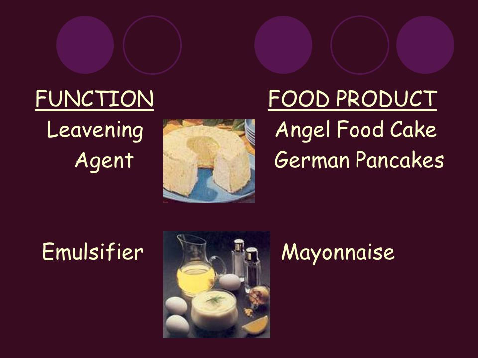 FUNCTIONFOOD PRODUCT Leavening Angel Food Cake Agent German Pancakes Emulsifier Mayonnaise