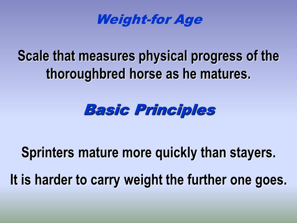 Weight-for Age Scale that measures physical progress of the thoroughbred horse as he matures.