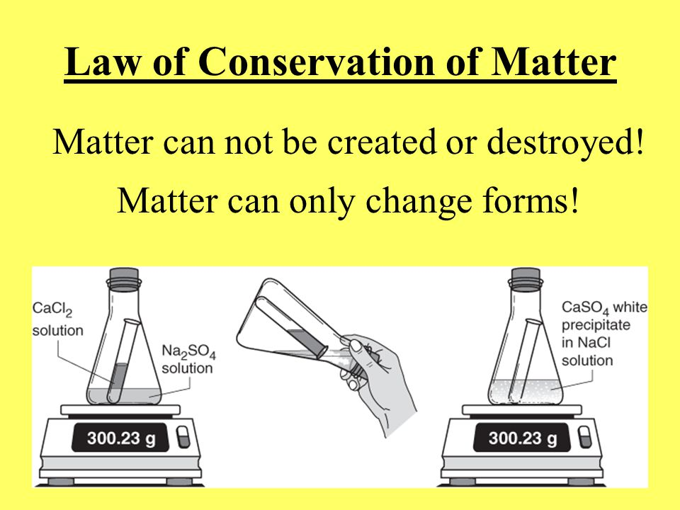 Macroscopic Definition Microscopic Definition Physical Change The matter is the same.