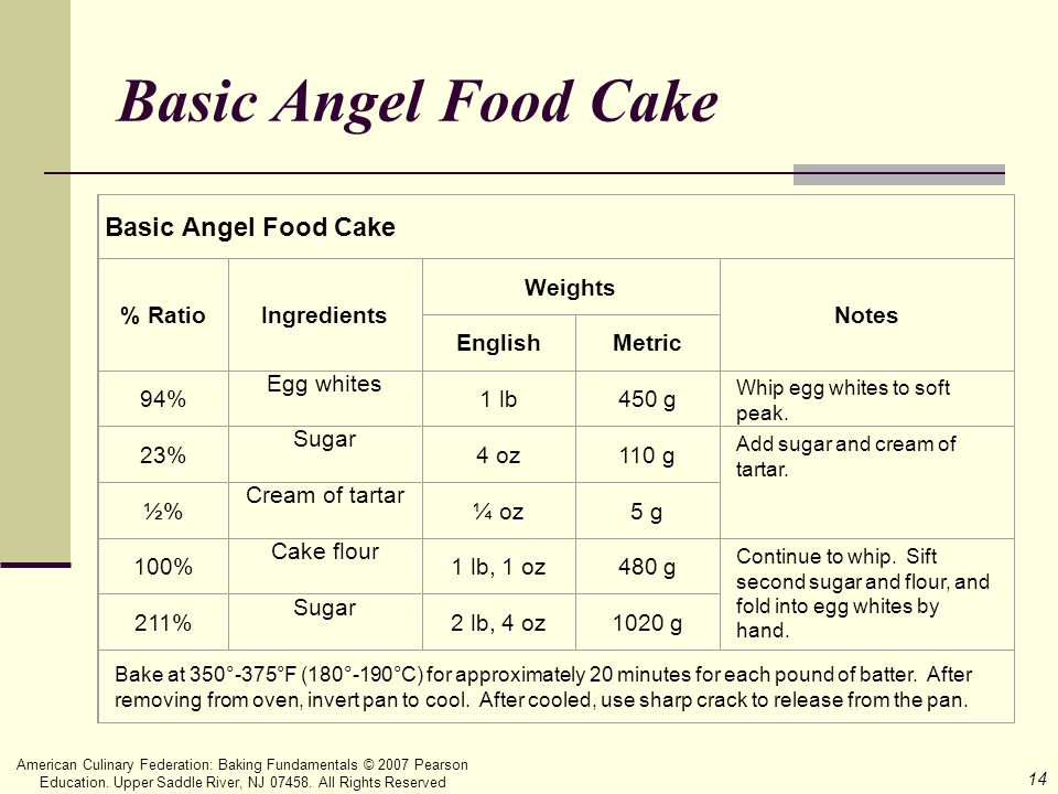 14 American Culinary Federation: Baking Fundamentals © 2007 Pearson Education. Upper Saddle River, NJ 07458. All Rights Reserved Basic Angel Food Cake