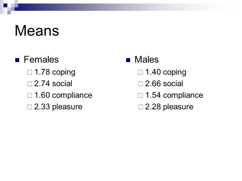 Means Females  1.78 coping  2.74 social  1.60 compliance  2.33 pleasure Males  1.40 coping  2.66 social  1.54 compliance  2.28 pleasure