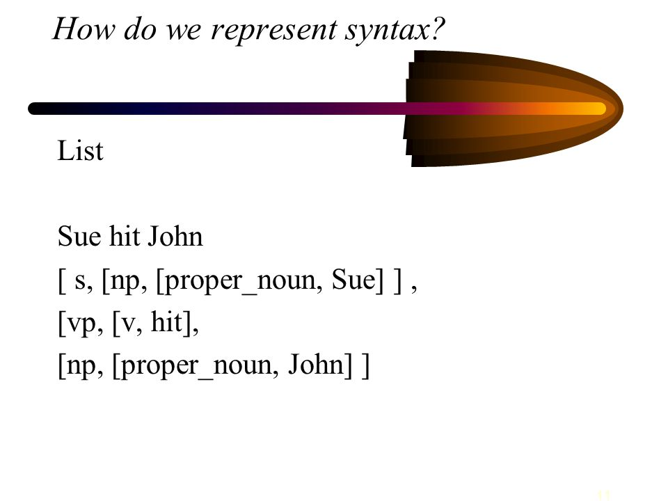 11 How do we represent syntax.