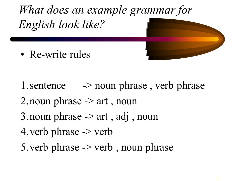 17 What does an example grammar for English look like.