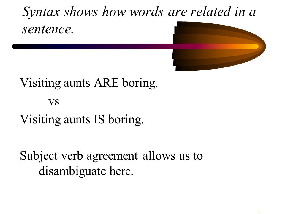 4 Syntax shows how words are related in a sentence.