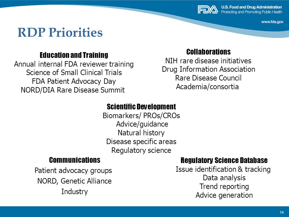 14 RDP Priorities Scientific Development Biomarkers/ PROs/CROs Advice/guidance Natural history Disease specific areas Regulatory science Communication