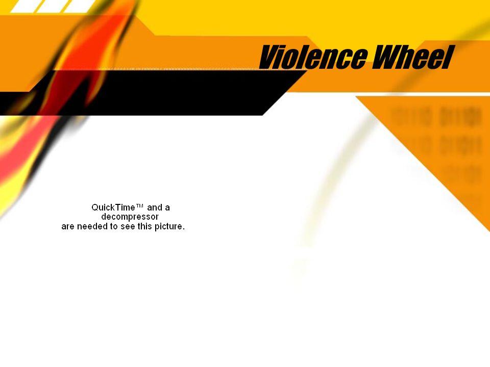 Violence Wheel