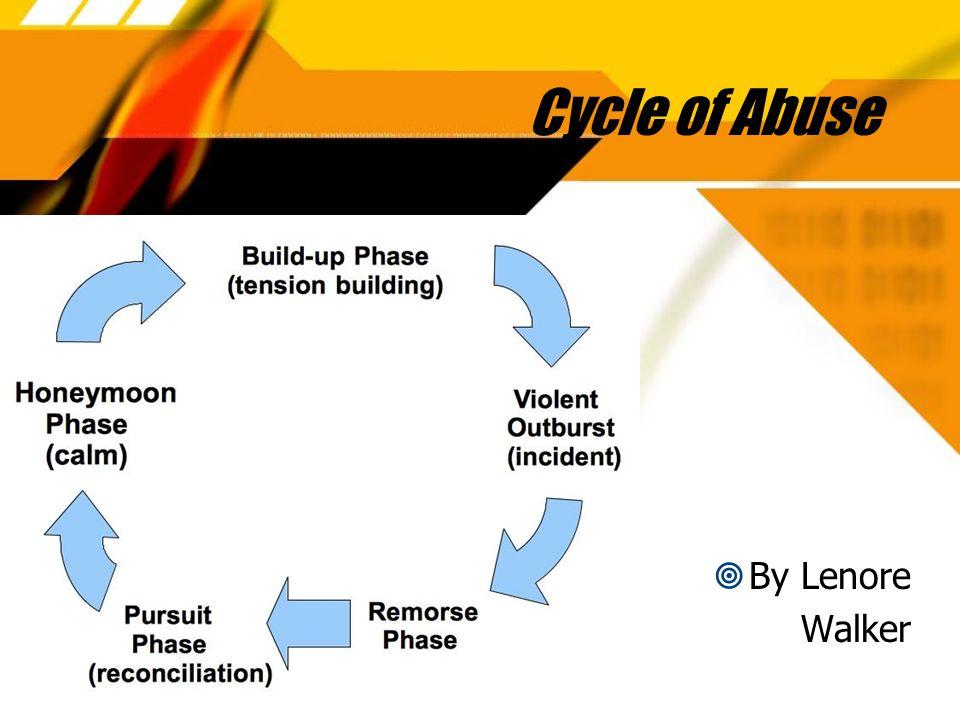 Cycle of Abuse  By Lenore Walker  By Lenore Walker