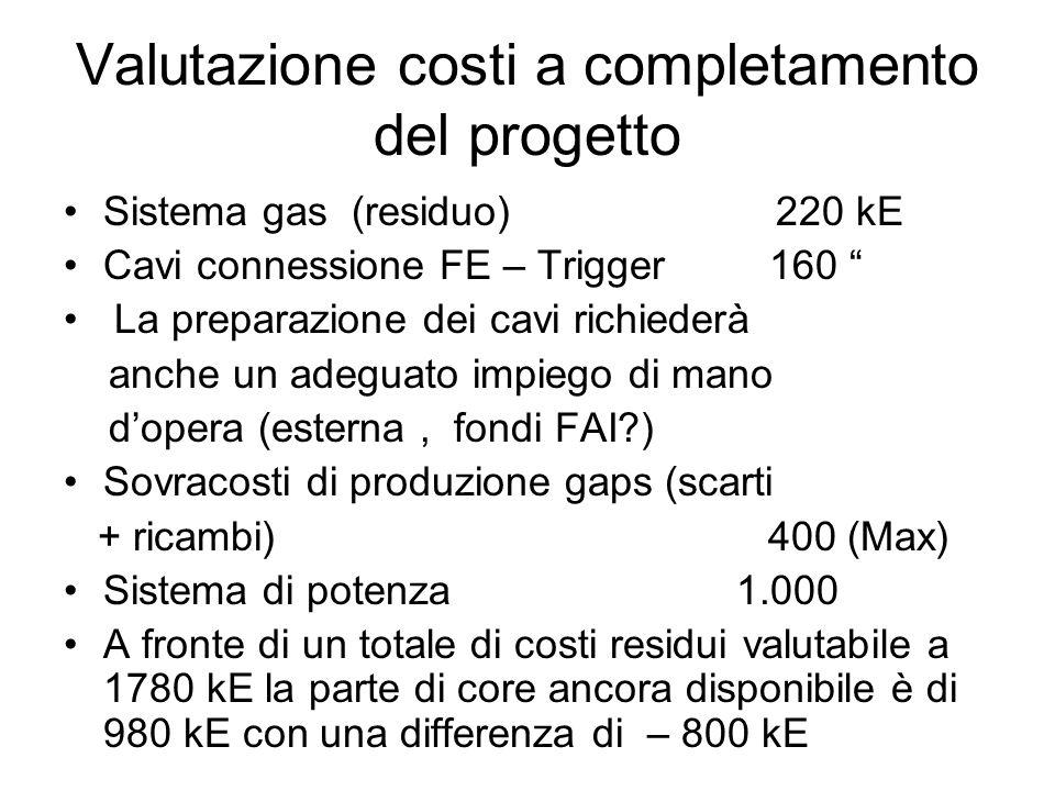 Valutazione costi a completamento del progetto Sistema gas (residuo) 220 kE Cavi connessione FE – Trigger 160 La preparazione dei cavi richiederà anche un adeguato impiego di mano d'opera (esterna, fondi FAI?) Sovracosti di produzione gaps (scarti + ricambi) 400 (Max) Sistema di potenza 1.000 A fronte di un totale di costi residui valutabile a 1780 kE la parte di core ancora disponibile è di 980 kE con una differenza di – 800 kE