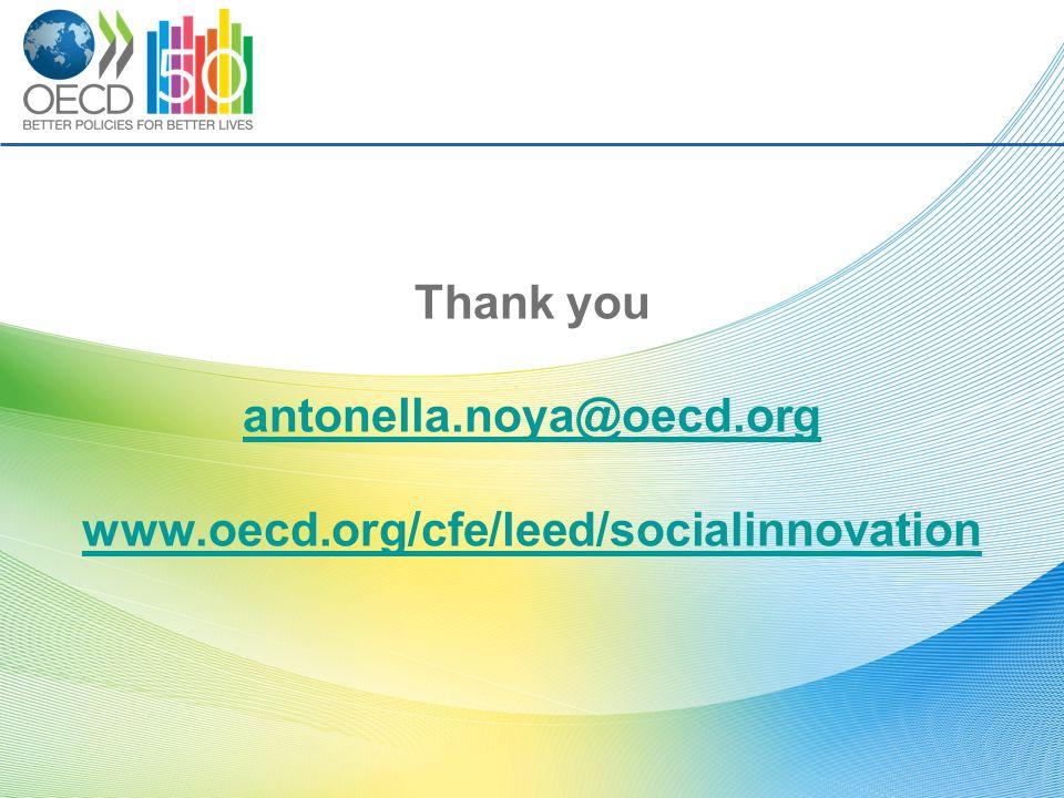 Thank you antonella.noya@oecd.org www.oecd.org/cfe/leed/socialinnovation antonella.noya@oecd.org www.oecd.org/cfe/leed/socialinnovation