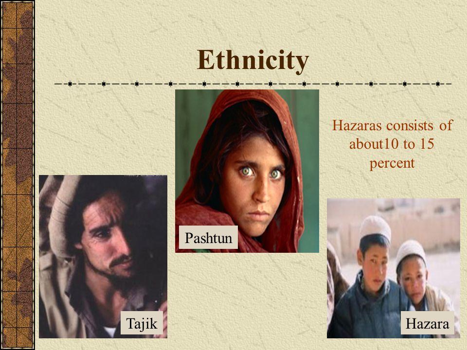 Ethnicity Tajik Pashtun Hazara Hazaras consists of about10 to 15 percent