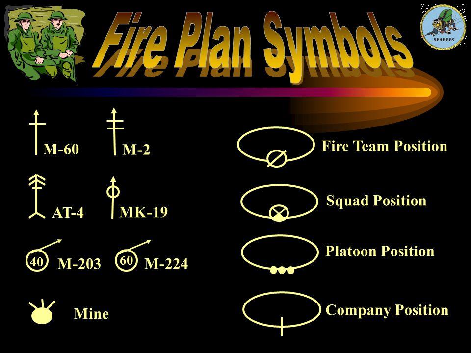 M-60 M-2 M-203 Fire Team Position Squad Position Company Position Platoon Position Mine AT-4 MK-19 M-224 40 60