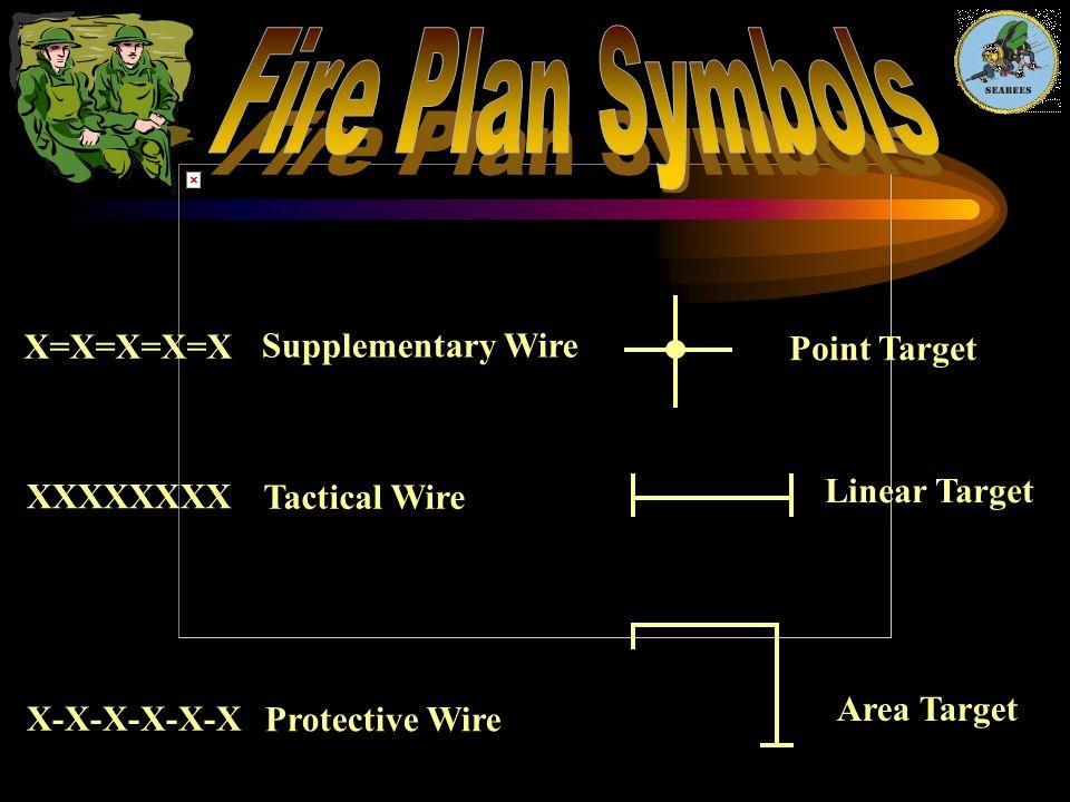 Point Target Linear Target Area Target X=X=X=X=X Supplementary Wire XXXXXXXX Tactical Wire X-X-X-X-X-X Protective Wire