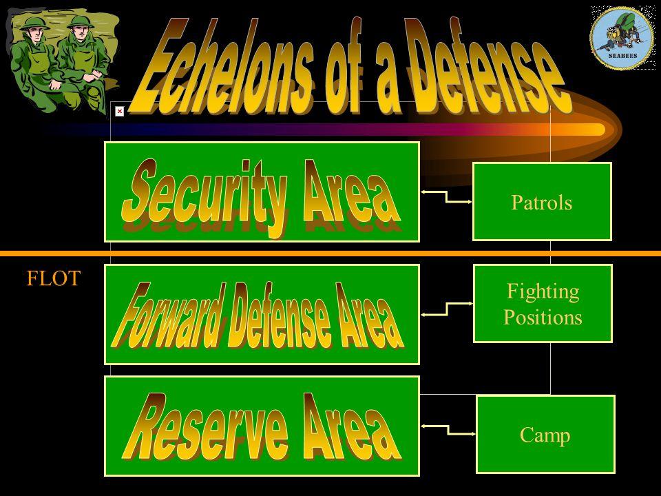 Fighting Positions Camp Patrols FLOT