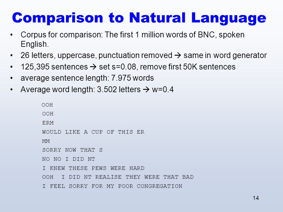 14 Comparison to Natural Language Corpus for comparison: The first 1 million words of BNC, spoken English.