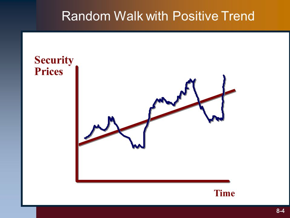 8-4 Random Walk with Positive Trend Security Prices Time