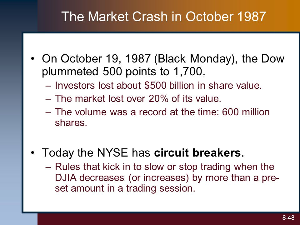 8-48 The Market Crash in October 1987 On October 19, 1987 (Black Monday), the Dow plummeted 500 points to 1,700. –Investors lost about $500 billion in