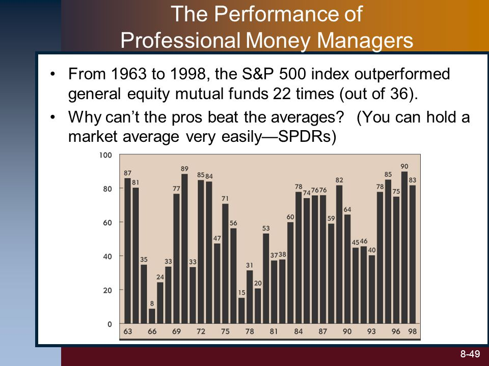8-49 The Performance of Professional Money Managers From 1963 to 1998, the S&P 500 index outperformed general equity mutual funds 22 times (out of 36)