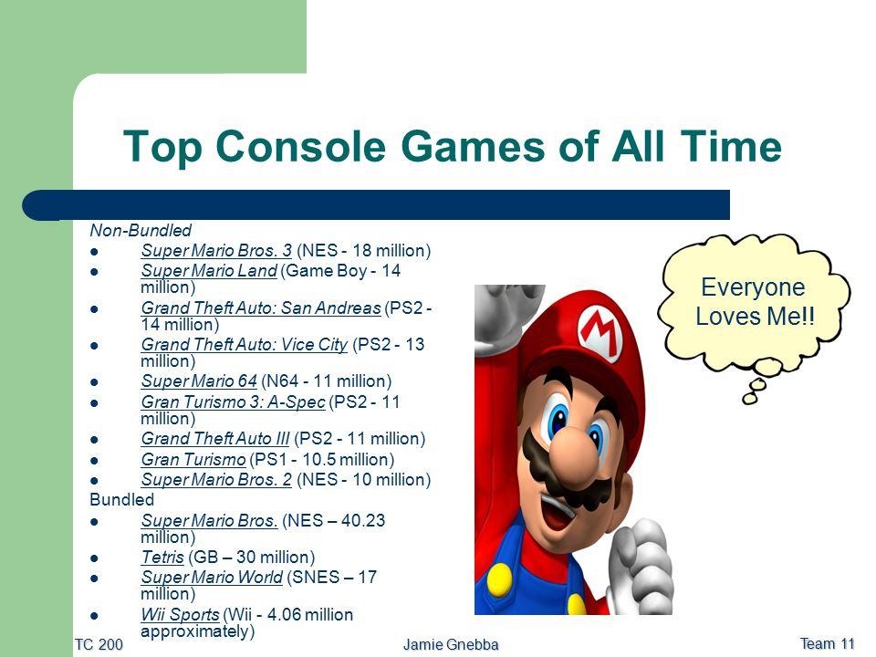Jamie Gnebba Team 11 TC 200 Top Console Games of All Time Non-Bundled Super Mario Bros. 3 (NES - 18 million) Super Mario Bros. 3 Super Mario Land (Gam