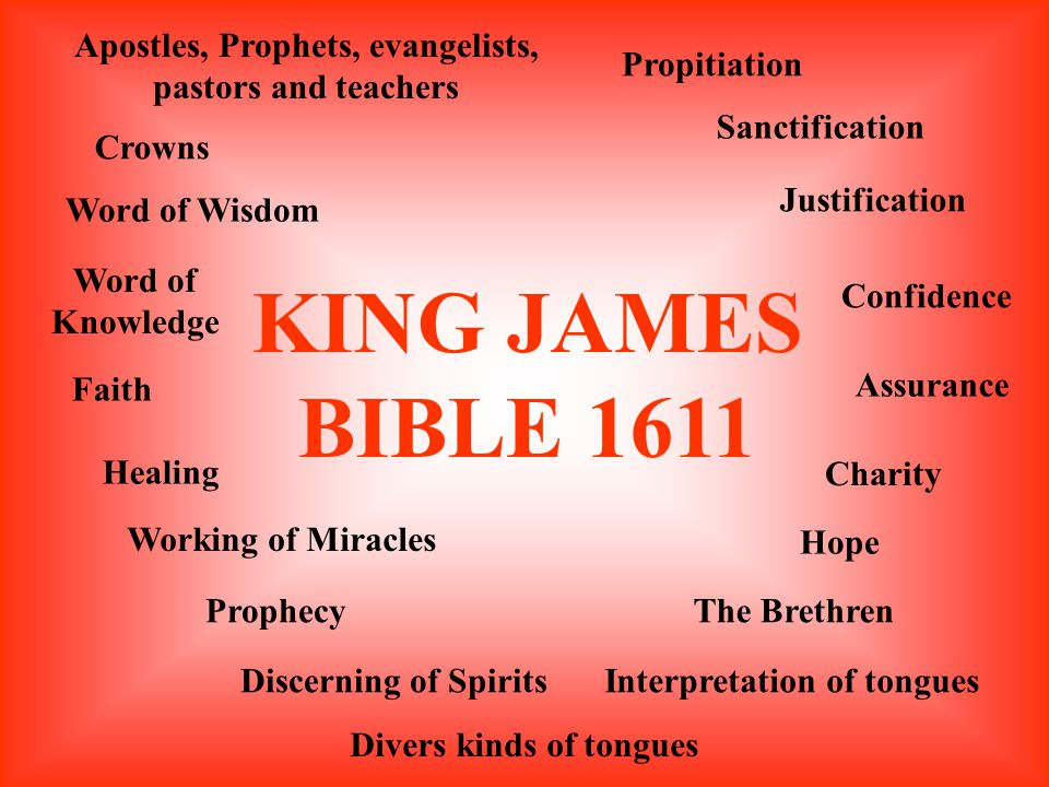KING JAMES BIBLE 1611 Apostles, Prophets, evangelists, pastors and teachers Crowns Word of Wisdom Word of Knowledge Faith Healing Working of Miracles Prophecy Discerning of Spirits Divers kinds of tongues Interpretation of tongues The Brethren Hope Charity Assurance Confidence Justification Sanctification Propitiation