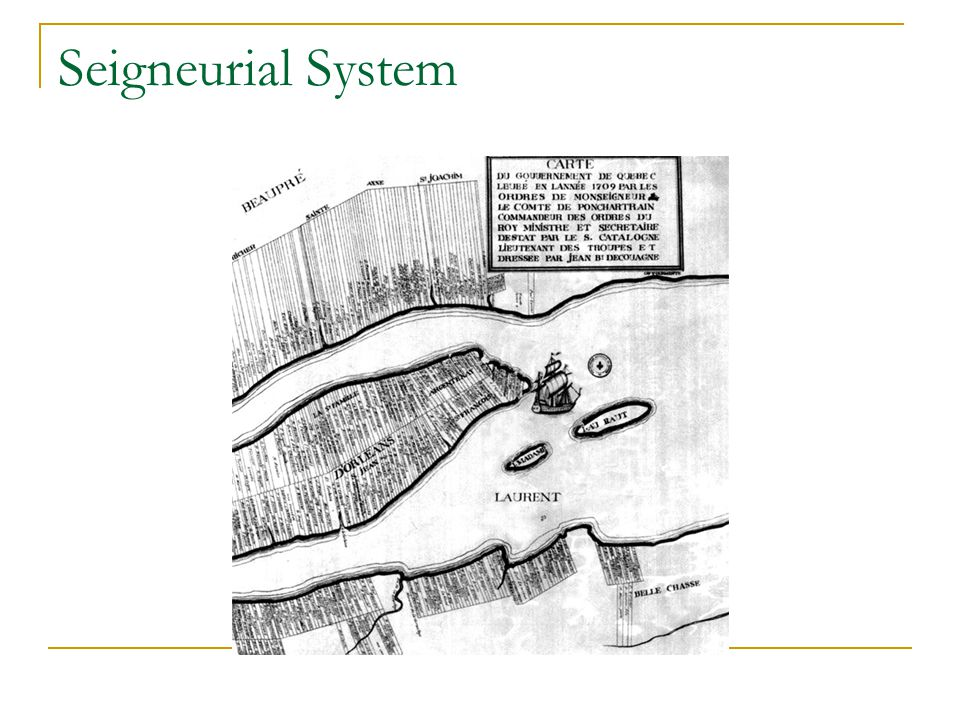 Seigneurial System