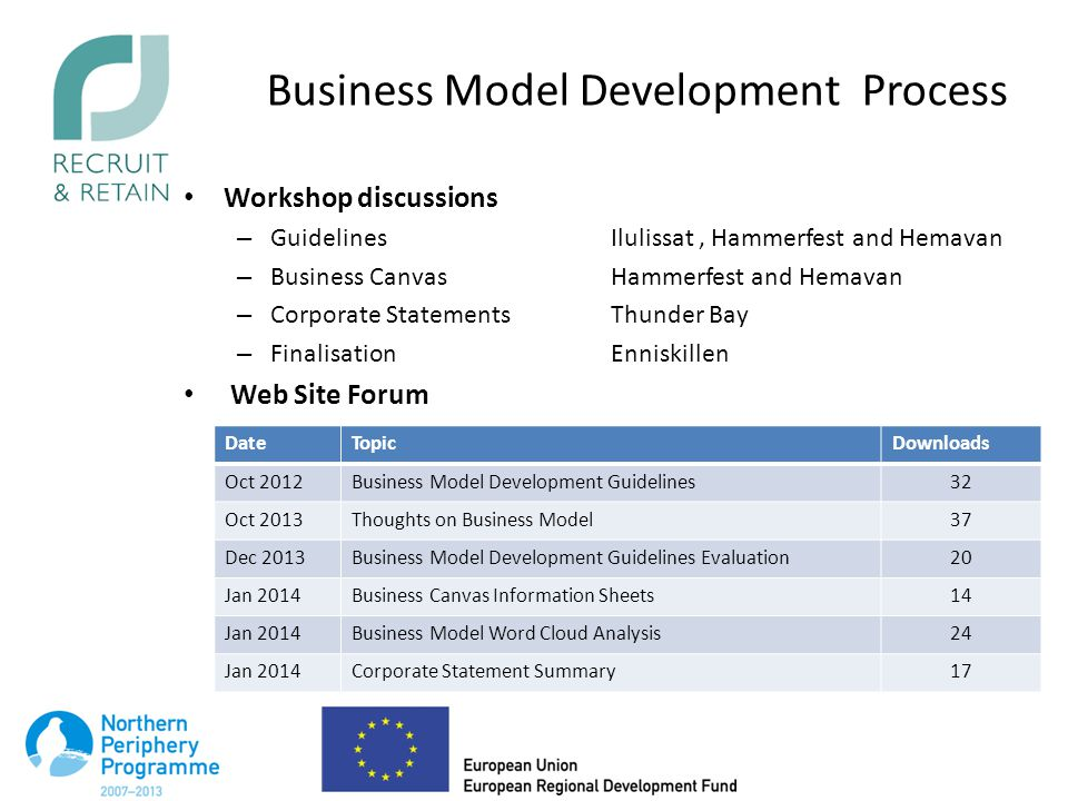 Business Model Development Process Workshop discussions – GuidelinesIlulissat, Hammerfest and Hemavan – Business CanvasHammerfest and Hemavan – Corpor