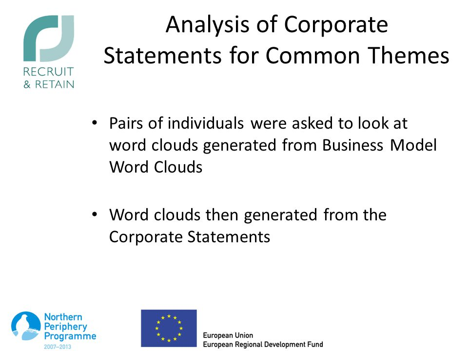 Analysis of Corporate Statements for Common Themes Pairs of individuals were asked to look at word clouds generated from Business Model Word Clouds Word clouds then generated from the Corporate Statements