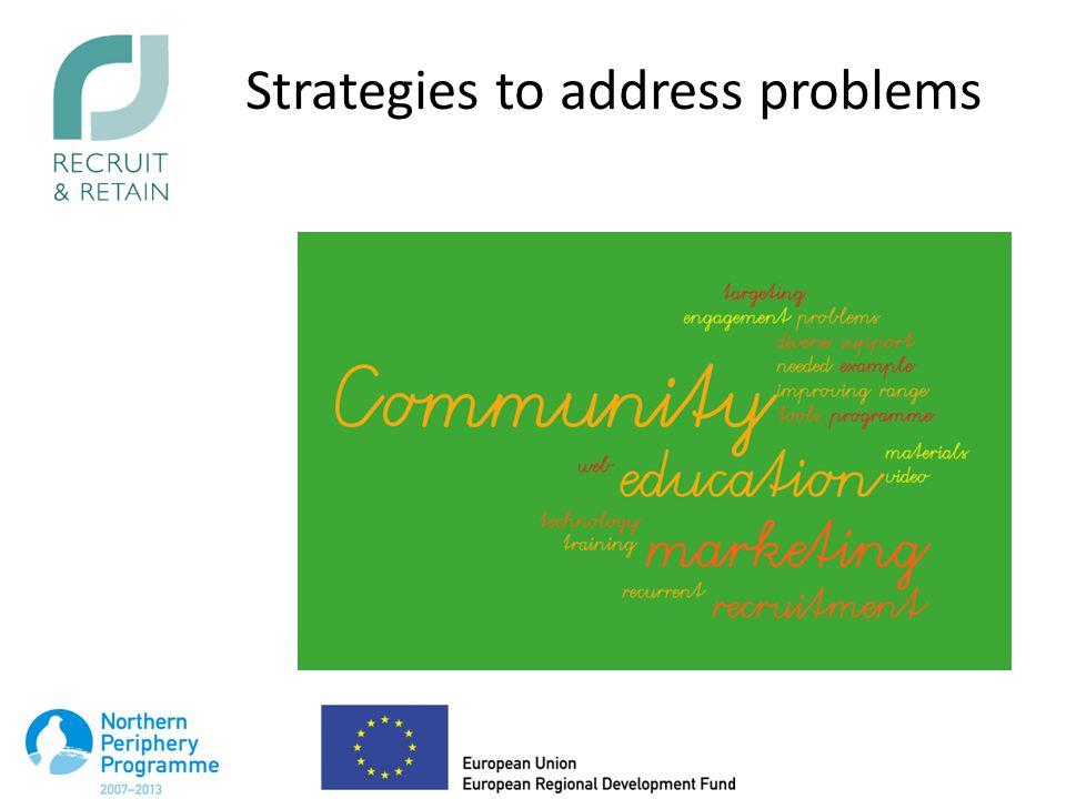 Strategies to address problems