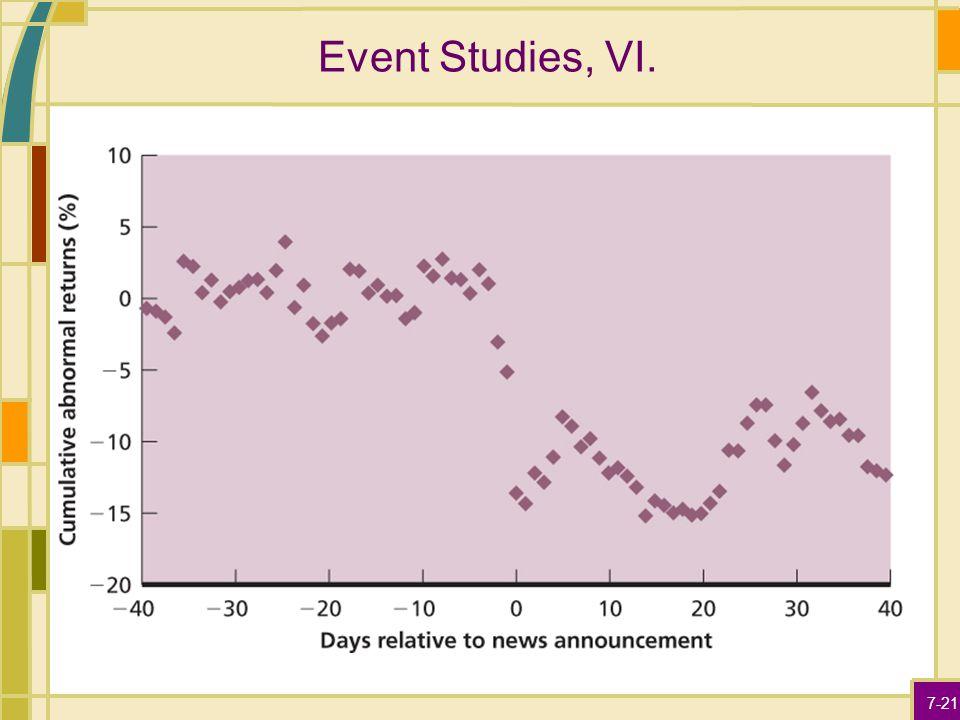 7-21 Event Studies, VI.