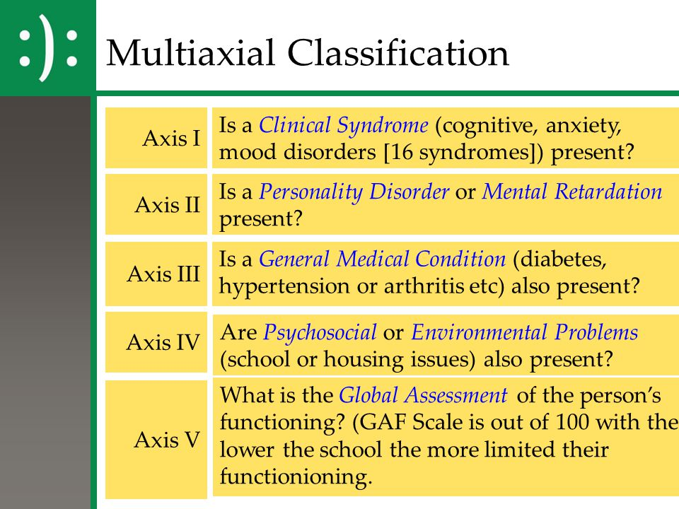 Multiaxial Classification Are Psychosocial or Environmental Problems (school or housing issues) also present? Axis IV What is the Global Assessment of