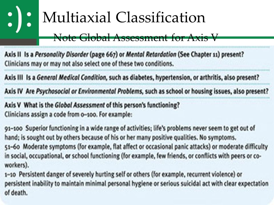 Multiaxial Classification Note Global Assessment for Axis V