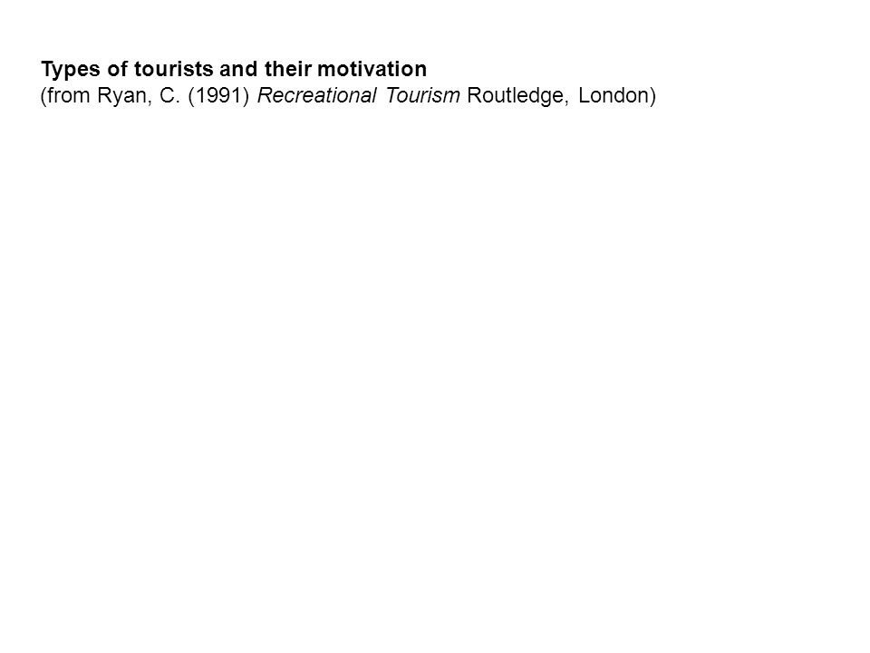 Types of tourists and their motivation (from Ryan, C.
