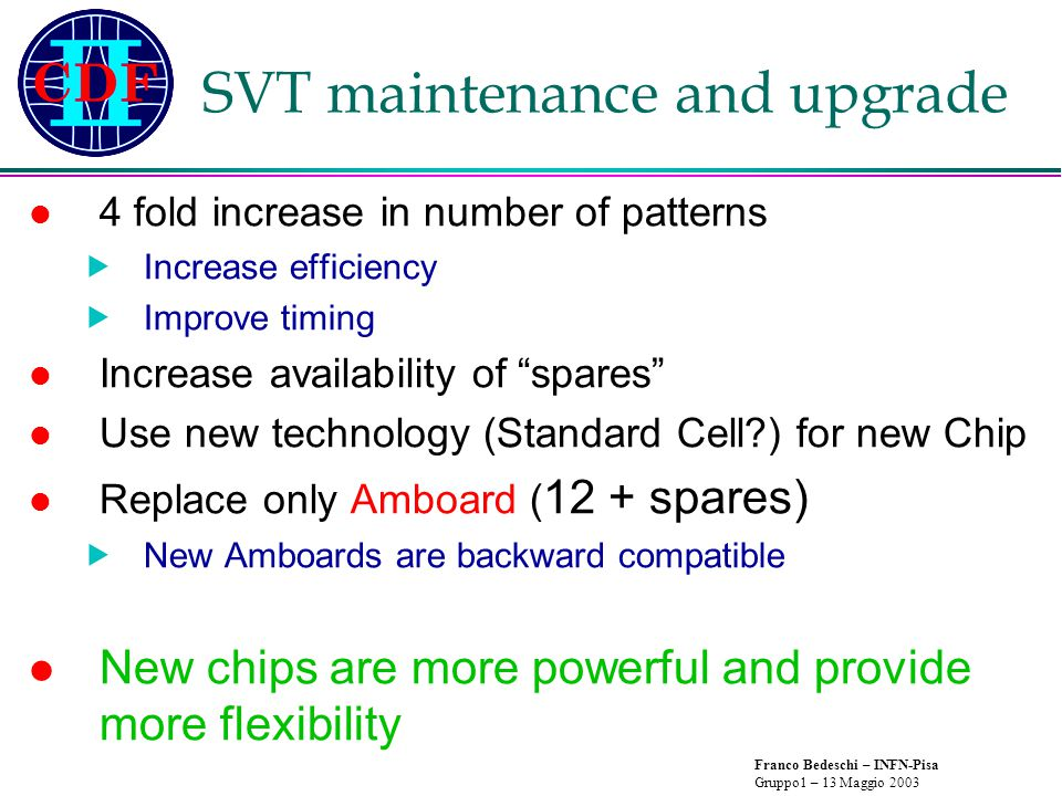 Franco Bedeschi – INFN-Pisa Gruppo1 – 13 Maggio 2003 SVT maintenance and upgrade 4 fold increase in number of patterns  Increase efficiency  Improve timing Increase availability of spares Use new technology (Standard Cell ) for new Chip Replace only Amboard ( 12 + spares)  New Amboards are backward compatible New chips are more powerful and provide more flexibility