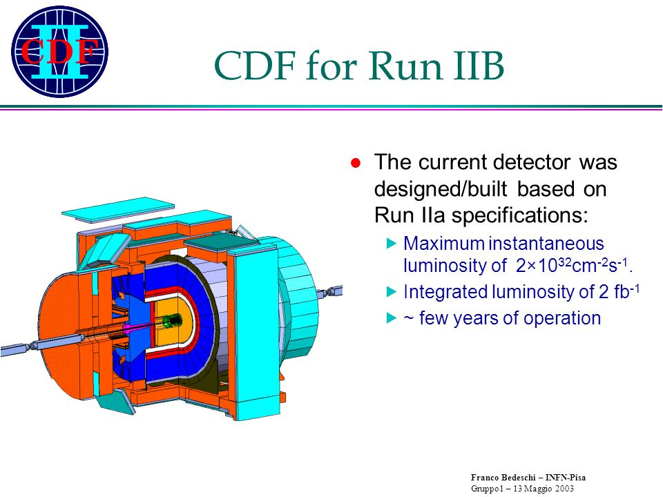 Franco Bedeschi – INFN-Pisa Gruppo1 – 13 Maggio 2003 CDF for Run IIB The current detector was designed/built based on Run IIa specifications:  Maximum instantaneous luminosity of 2×10 32 cm -2 s -1.