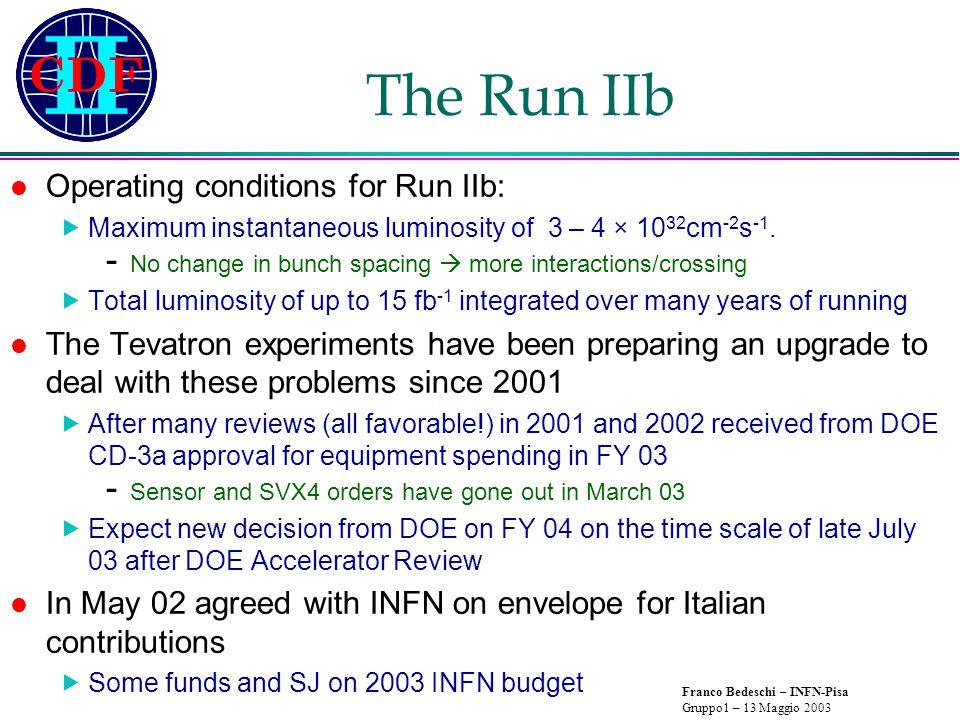 Franco Bedeschi – INFN-Pisa Gruppo1 – 13 Maggio 2003 The Run IIb Operating conditions for Run IIb:  Maximum instantaneous luminosity of 3 – 4 × 10 32 cm -2 s -1.