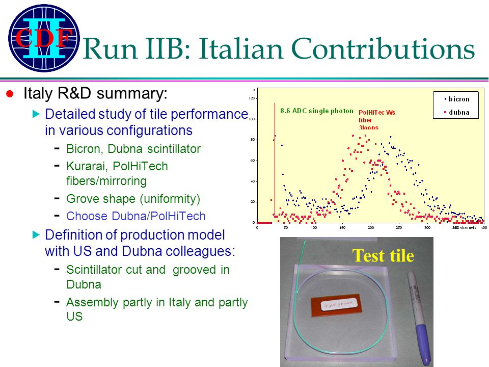 Franco Bedeschi – INFN-Pisa Gruppo1 – 13 Maggio 2003 Run IIB: Italian Contributions Italy R&D summary:  Detailed study of tile performance in various configurations - Bicron, Dubna scintillator - Kurarai, PolHiTech fibers/mirroring - Grove shape (uniformity) - Choose Dubna/PolHiTech  Definition of production model with US and Dubna colleagues: - Scintillator cut and grooved in Dubna - Assembly partly in Italy and partly US Test tile