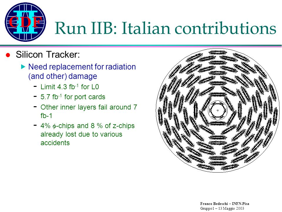 Franco Bedeschi – INFN-Pisa Gruppo1 – 13 Maggio 2003 Run IIB: Italian contributions Silicon Tracker:  Need replacement for radiation (and other) damage - Limit 4.3 fb -1 for L0 - 5.7 fb -1 for port cards - Other inner layers fail around 7 fb-1 - 4%  -chips and 8 % of z-chips already lost due to various accidents