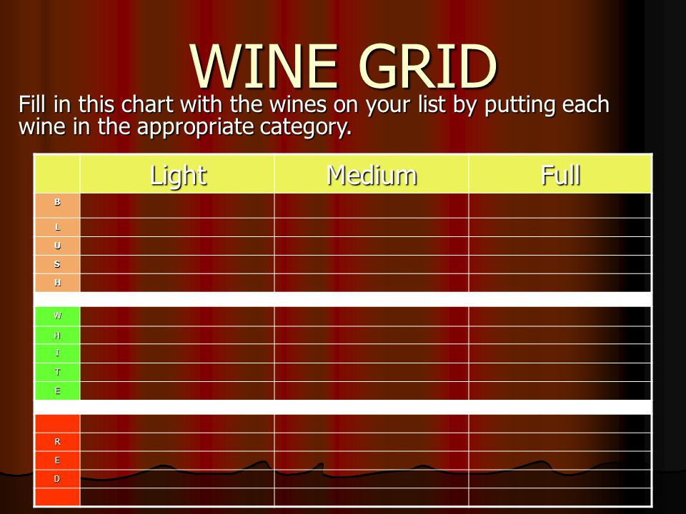 WINE GRID LightMediumFull B L U S H W H I T E R E D Fill in this chart with the wines on your list by putting each wine in the appropriate category.