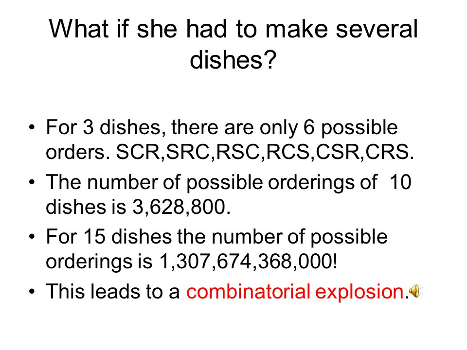 What if she had to make several dishes. For 3 dishes, there are only 6 possible orders.