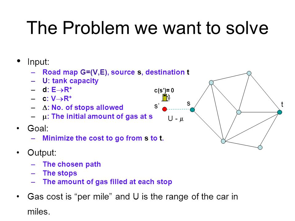 The Problem we want to solve Input: –Road map G=(V,E), source s, destination t –U: tank capacity –d: E  R + –c: V  R + –  : No.