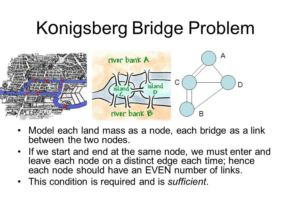 K o nigsberg Bridge Problem Model each land mass as a node, each bridge as a link between the two nodes.