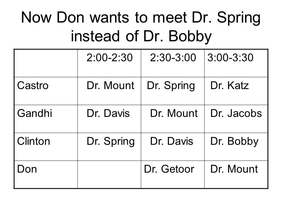 Now Don wants to meet Dr. Spring instead of Dr. Bobby 2:00-2:30 2:30-3:003:00-3:30 Castro Dr.
