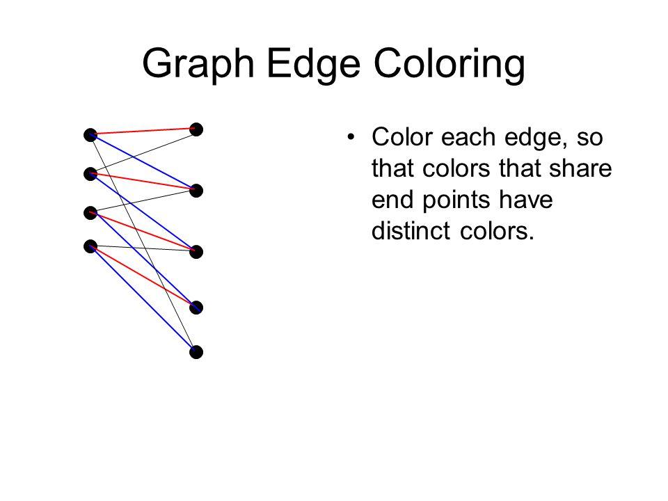 Graph Edge Coloring Color each edge, so that colors that share end points have distinct colors.