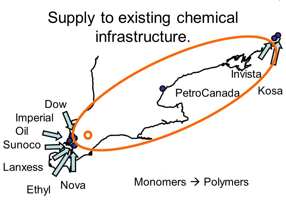 Grain Elevators Bio-refineries Biomass  Monomers