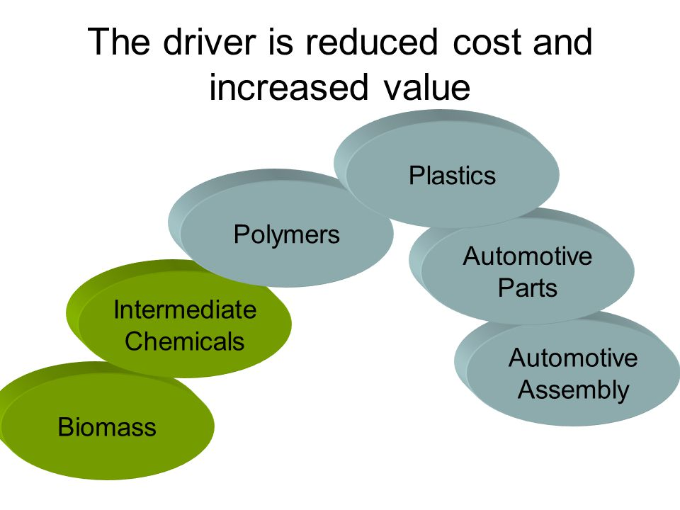 Automotive Assembly Automotive Parts To lead we must be able to innovate.