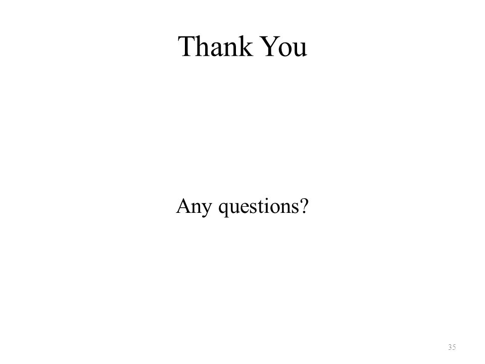 Thank You Any questions 35