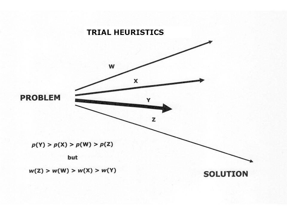 TRIAL HEURISTICS