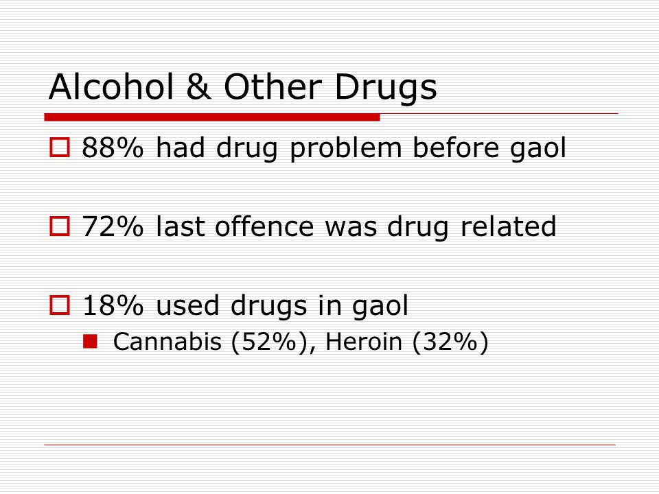 Alcohol & Other Drugs  88% had drug problem before gaol  72% last offence was drug related  18% used drugs in gaol Cannabis (52%), Heroin (32%)