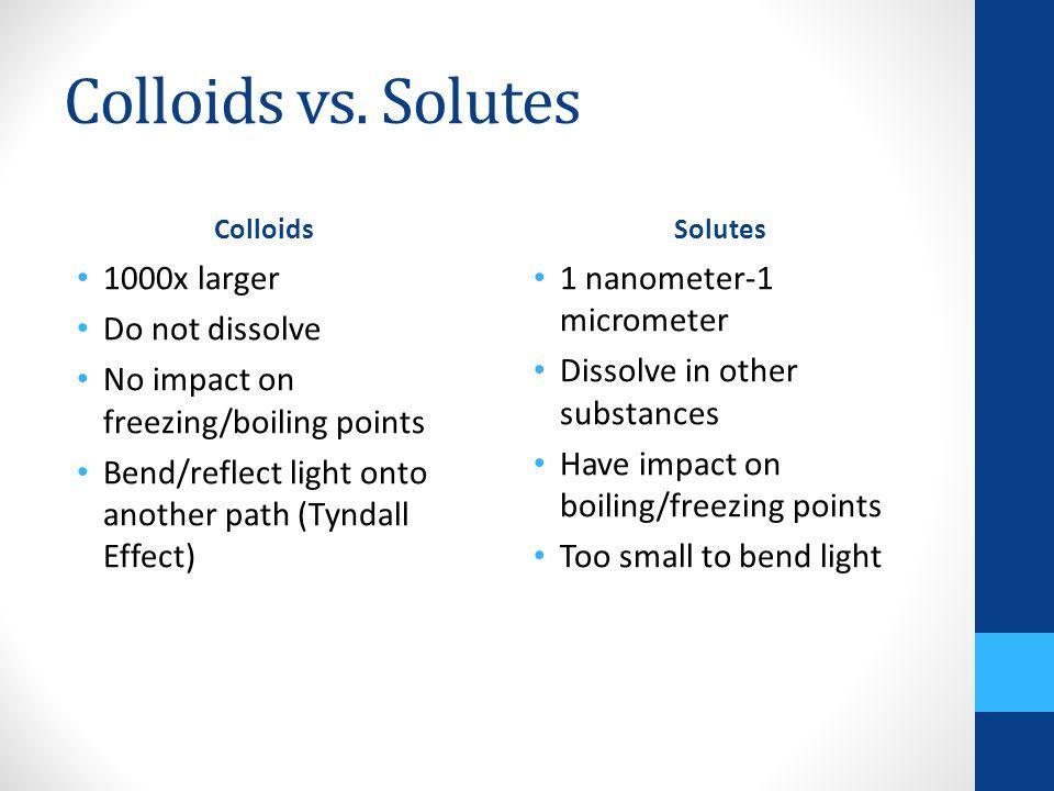 Colloids vs.