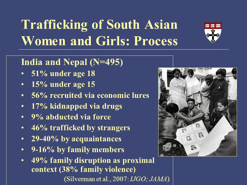 Trafficking of South Asian Women and Girls: Process India and Nepal (N=495) 51% under age 18 15% under age 15 56% recruited via economic lures 17% kidnapped via drugs 9% abducted via force 46% trafficked by strangers 29-40% by acquaintances 9-16% by family members 49% family disruption as proximal context (38% family violence) (Silverman et al., 2007: IJGO; JAMA)