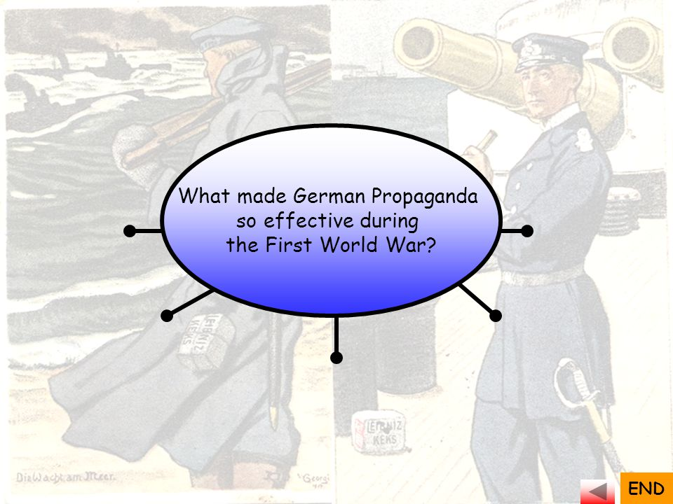 What made German Propaganda so effective during the First World War END